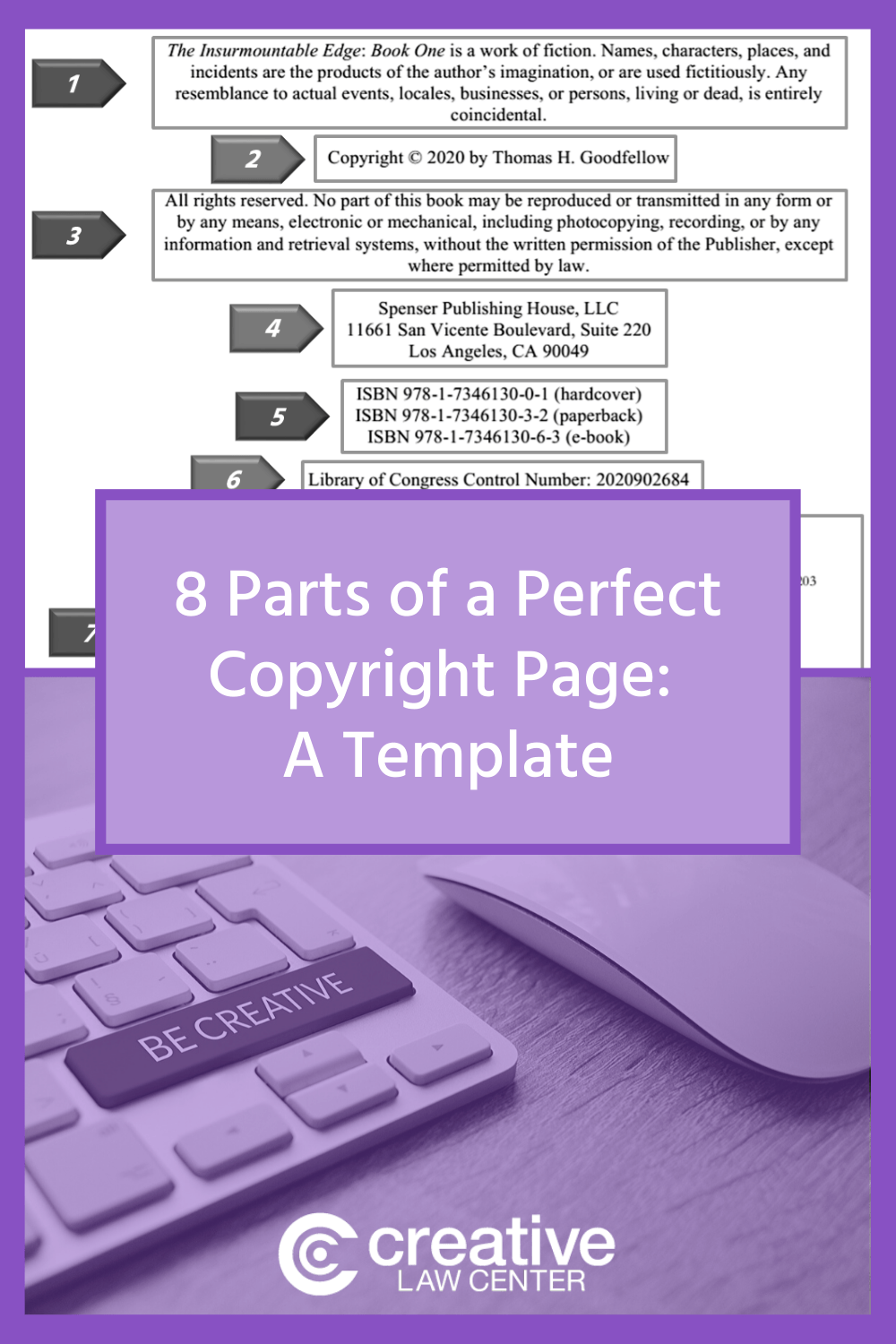 8 Parts of a Perfect Copyright Page